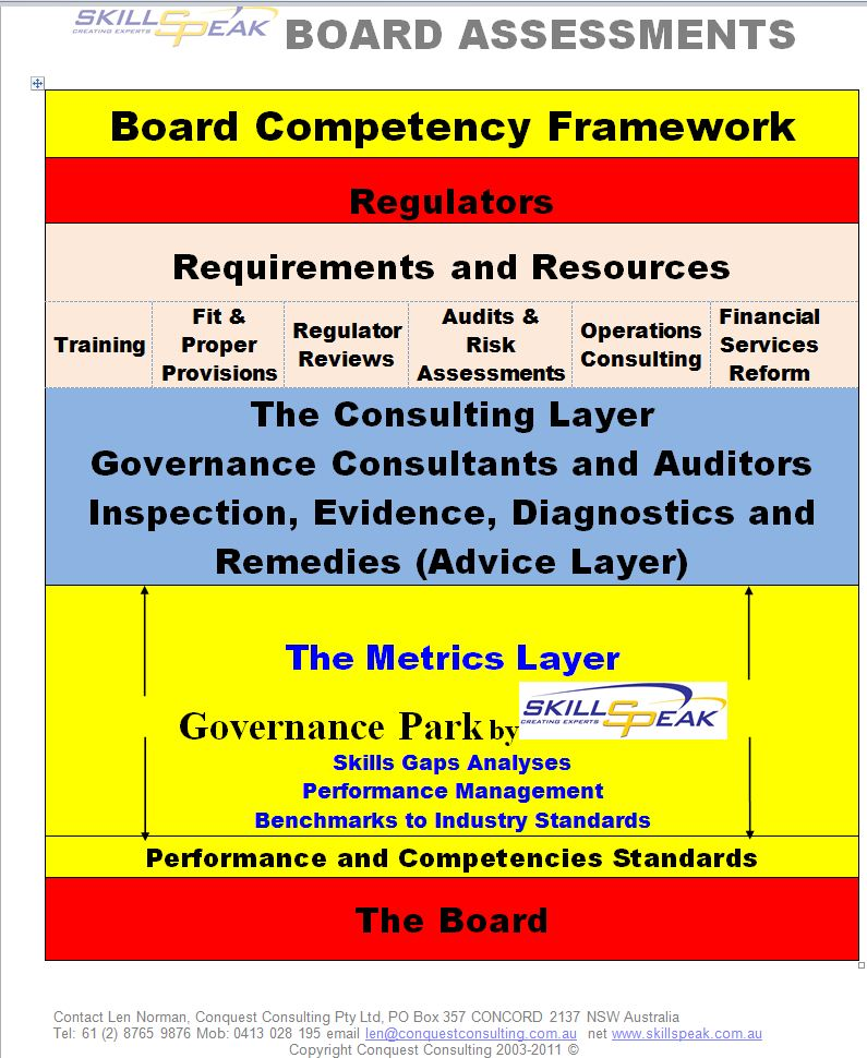 aiesec competency framework